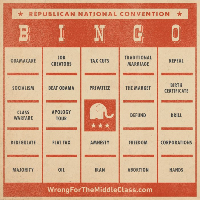 "A bingo card to use while watching the Republican National Convention. Squares feature phrases like ""Tax Cut"", ""Traditional Marriage"", ""Oil"", ""Birth Certificate"", and of course ""Corporations"". Their caption: ""(Spoiler alert: Everybody loses.)"""